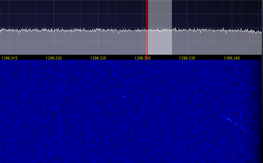 PA3FXB via ISS Beginning