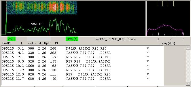 2015-09-05 09-51-15 PA3FXB in JTMS